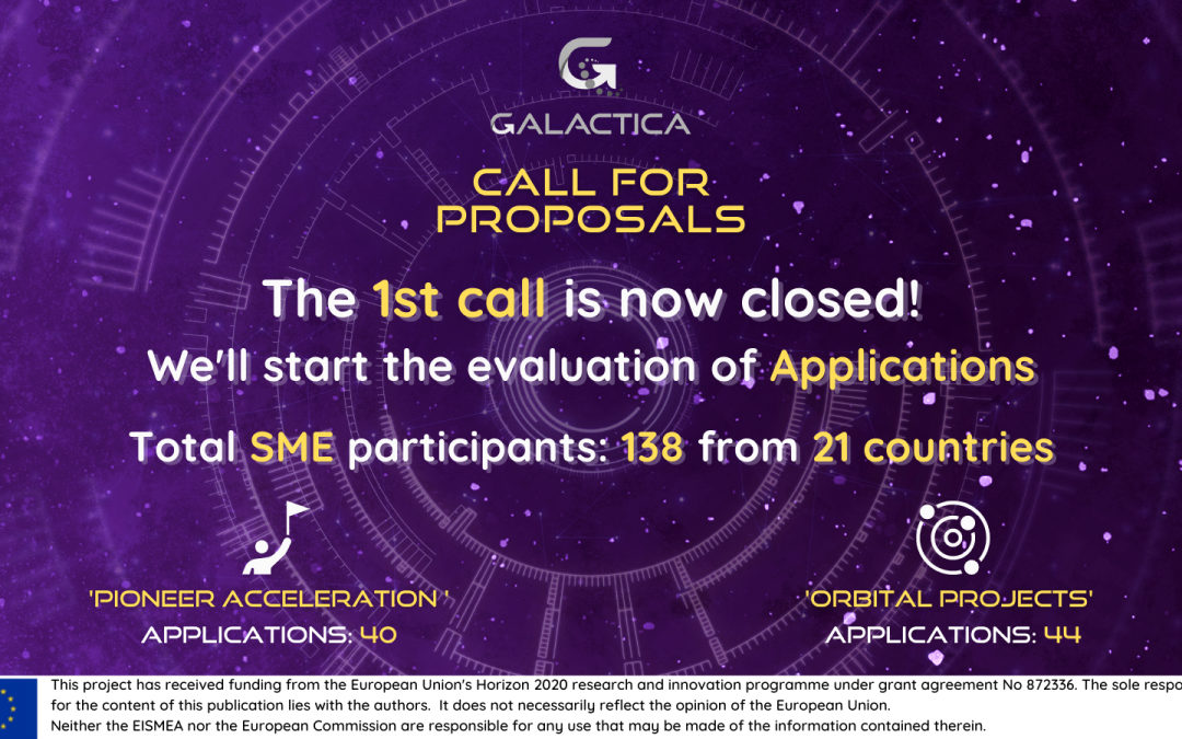 84 proposals received under GALACTICA 1st Call for proposals