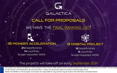 GALACTICA first call for proposals results